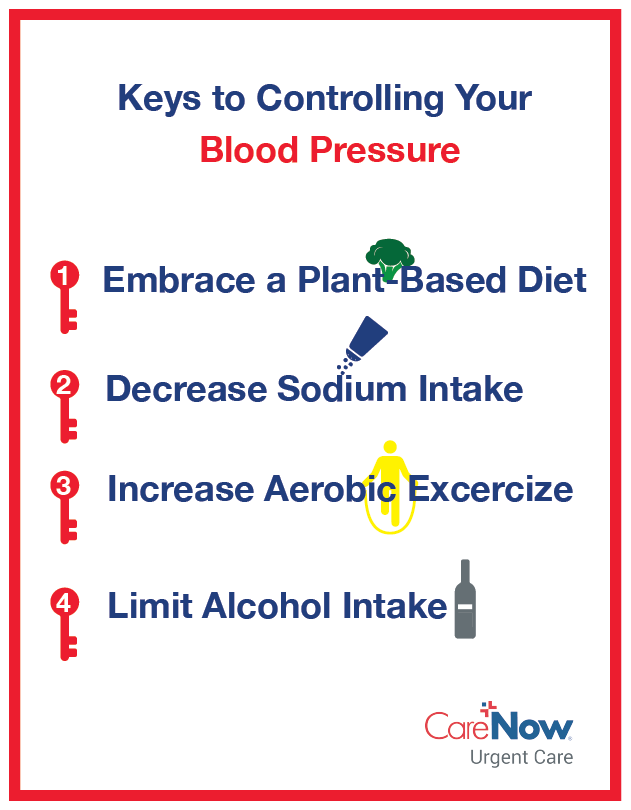 Keys to Controlling Your Blood Pressure Graphic